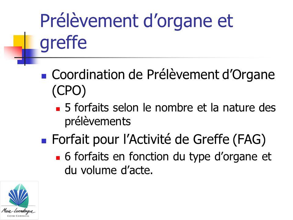 Prélèvement dorgane et greffe Coordination de Prélèvement dOrgane (CPO) 5 forfaits selon le nombre et la nature des prélèvements Forfait pour lActivit