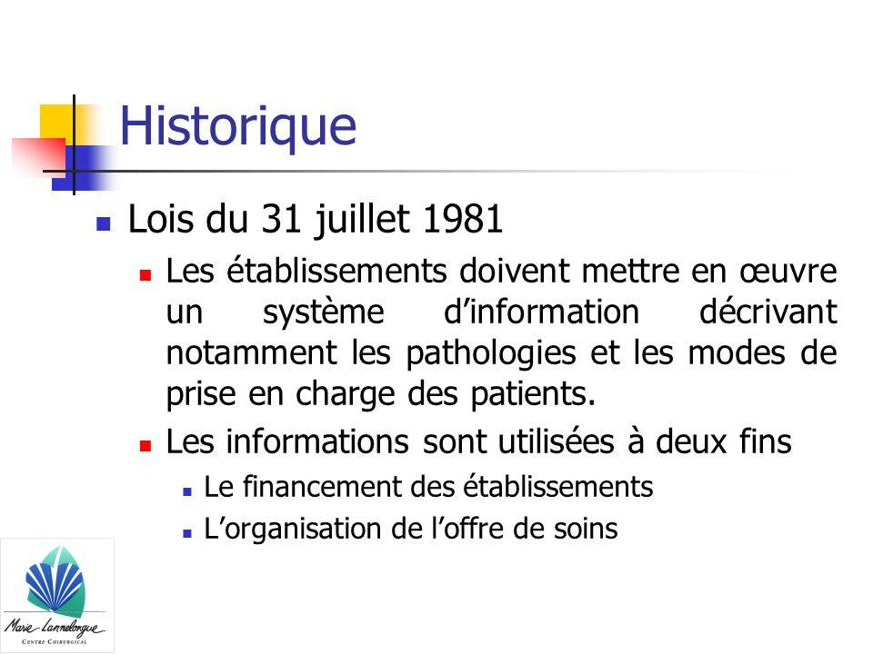 Historique Lois du 31 juillet 1981 Les établissements doivent mettre en œuvre un système dinformation décrivant notamment les pathologies et les modes