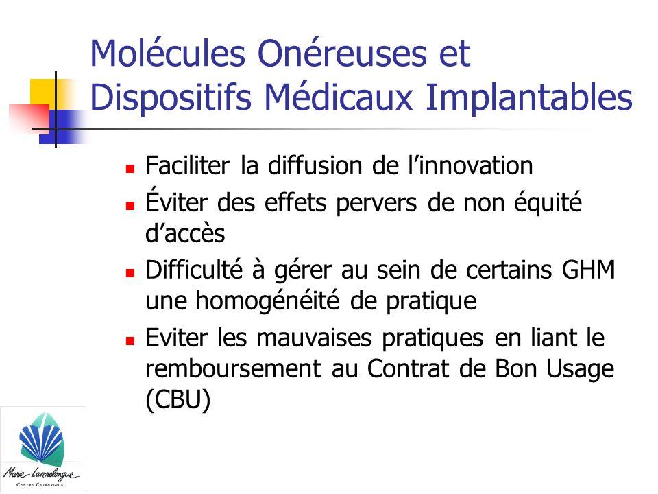 Molécules Onéreuses et Dispositifs Médicaux Implantables Faciliter la diffusion de linnovation Éviter des effets pervers de non équité daccès Difficul