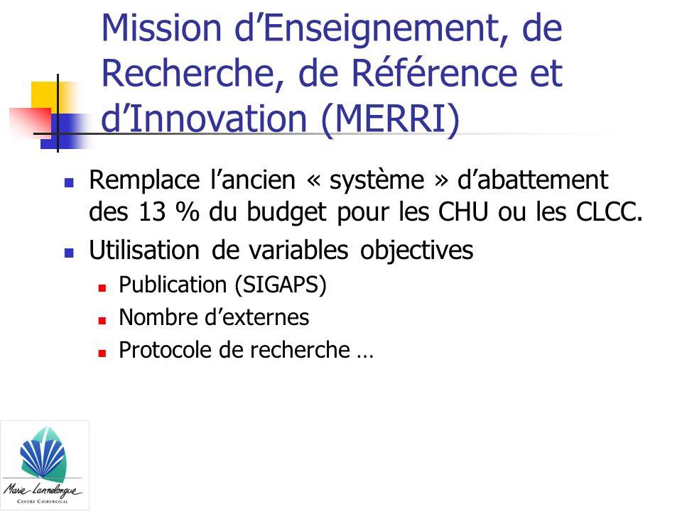 Mission dEnseignement, de Recherche, de Référence et dInnovation (MERRI) Remplace lancien « système » dabattement des 13 % du budget pour les CHU ou l