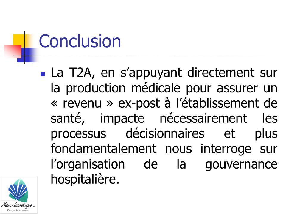 Conclusion La T2A, en sappuyant directement sur la production médicale pour assurer un « revenu » ex-post à létablissement de santé, impacte nécessair
