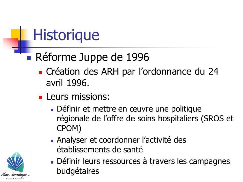Historique Réforme Juppe de 1996 Création des ARH par lordonnance du 24 avril 1996. Leurs missions: Définir et mettre en œuvre une politique régionale