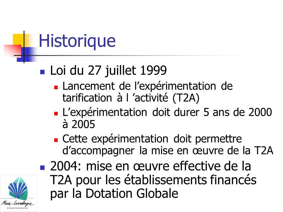 Historique Loi du 27 juillet 1999 Lancement de lexpérimentation de tarification à l activité (T2A) Lexpérimentation doit durer 5 ans de 2000 à 2005 Ce