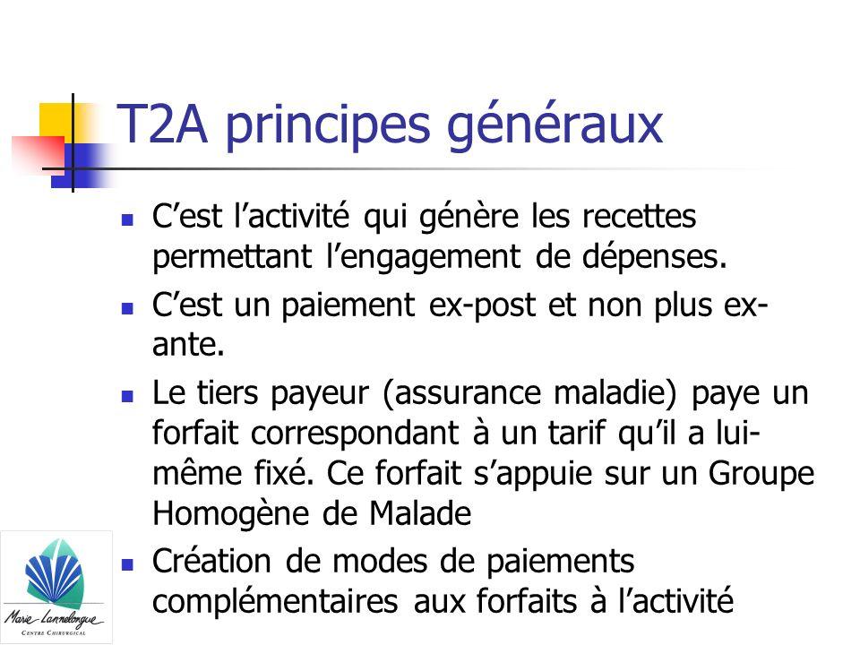T2A principes généraux Cest lactivité qui génère les recettes permettant lengagement de dépenses. Cest un paiement ex-post et non plus ex- ante. Le ti