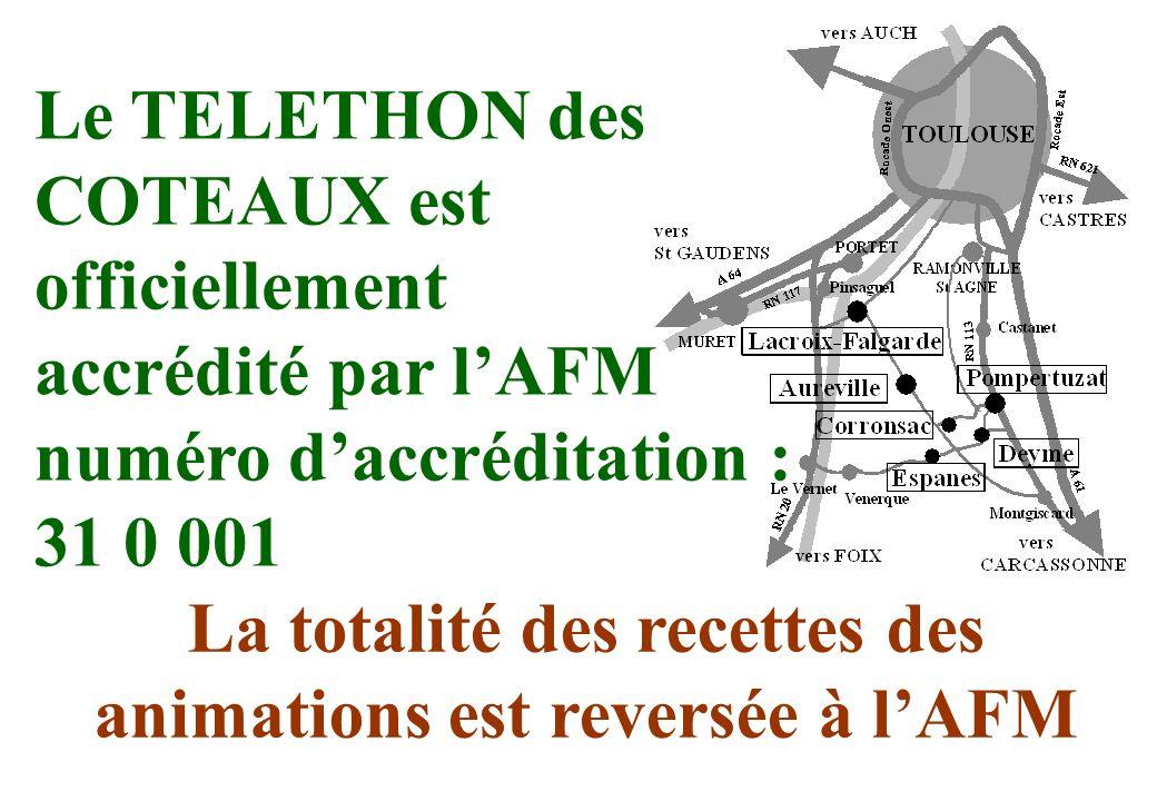 Le TELETHON des COTEAUX est officiellement accrédité par lAFM numéro daccréditation : 31 0 001 La totalité des recettes des animations est reversée à