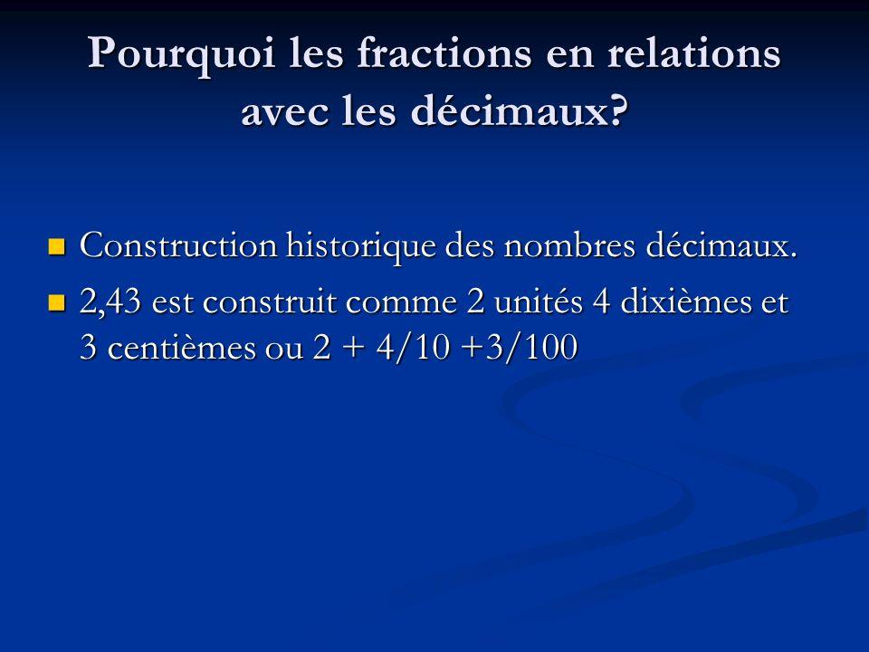 Pourquoi les fractions en relations avec les décimaux? Construction historique des nombres décimaux. Construction historique des nombres décimaux. 2,4