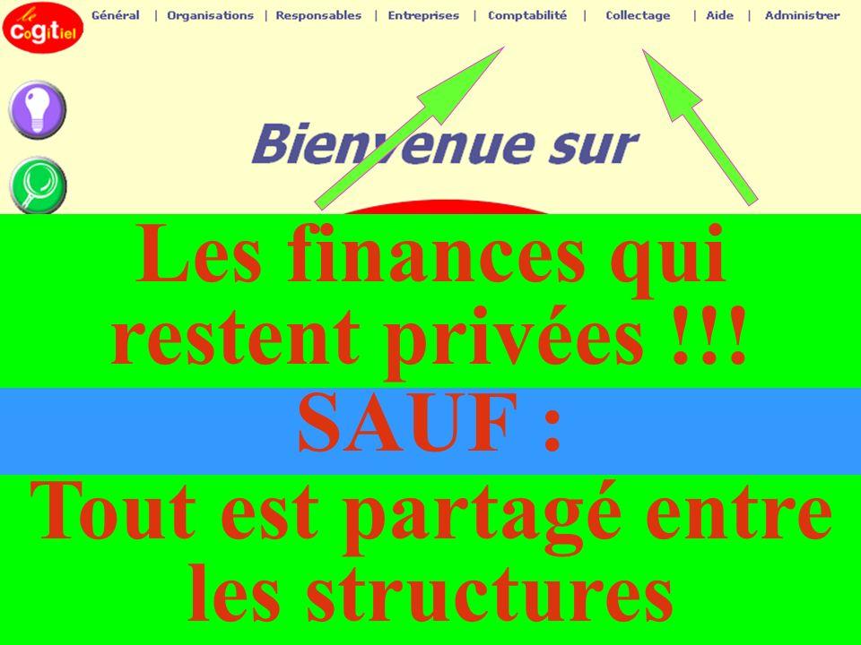 La Cgt sest donc dotée dun logiciel conçu spécifiquement à ses besoins Tout est partagé entre les structures SAUF : Les finances qui restent privées !!!