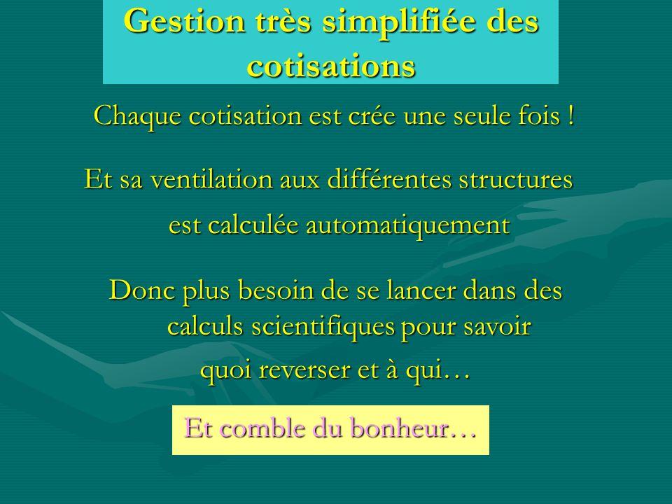 Gestion très simplifiée des cotisations Chaque cotisation est crée une seule fois .