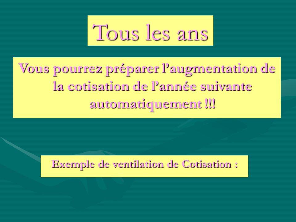 Exemple de ventilation de Cotisation : Vous pourrez préparer laugmentation de la cotisation de lannée suivante automatiquement !!.