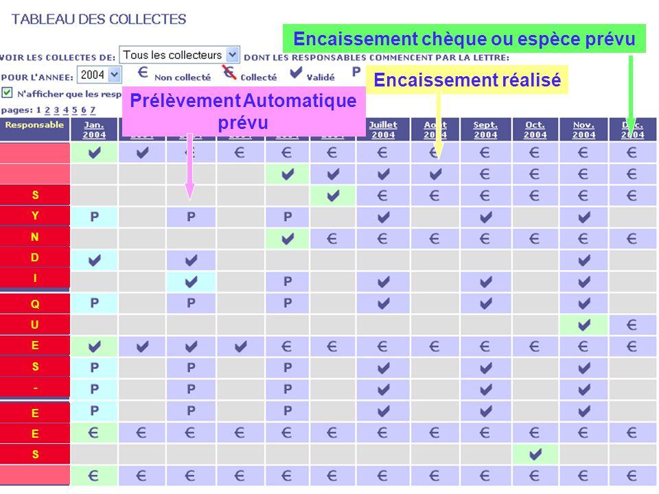 S Y I Q U E S - E E S N D Encaissement chèque ou espèce prévu Encaissement réalisé Prélèvement Automatique prévu