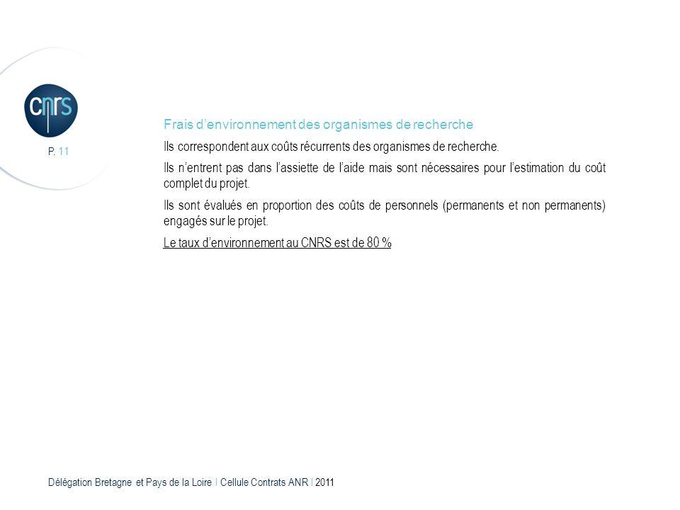 Délégation Bretagne et Pays de la Loire l Cellule Contrats ANR l 2011 P. 11 Frais denvironnement des organismes de recherche Ils correspondent aux coû