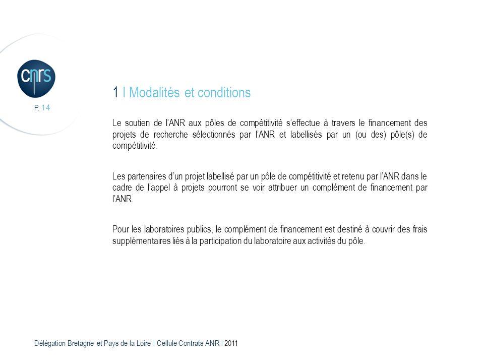 Délégation Bretagne et Pays de la Loire l Cellule Contrats ANR l 2011 P. 14 Le soutien de lANR aux pôles de compétitivité seffectue à travers le finan
