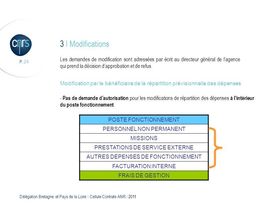 Délégation Bretagne et Pays de la Loire l Cellule Contrats ANR l 2011 P. 24 Modification par le bénéficiaire de la répartition prévisionnelle des dépe