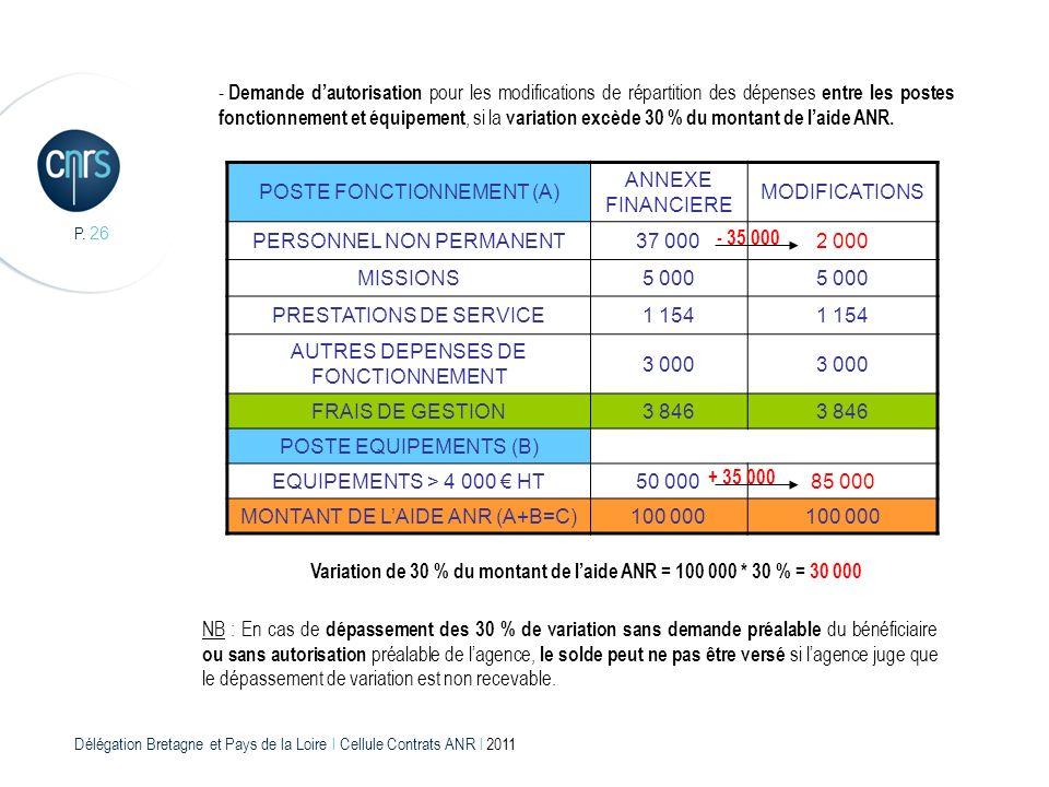 Délégation Bretagne et Pays de la Loire l Cellule Contrats ANR l 2011 P. 26 NB : En cas de dépassement des 30 % de variation sans demande préalable du