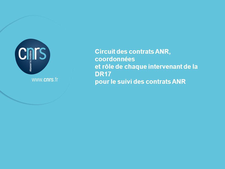 Circuit des contrats ANR, coordonnées et rôle de chaque intervenant de la DR17 pour le suivi des contrats ANR