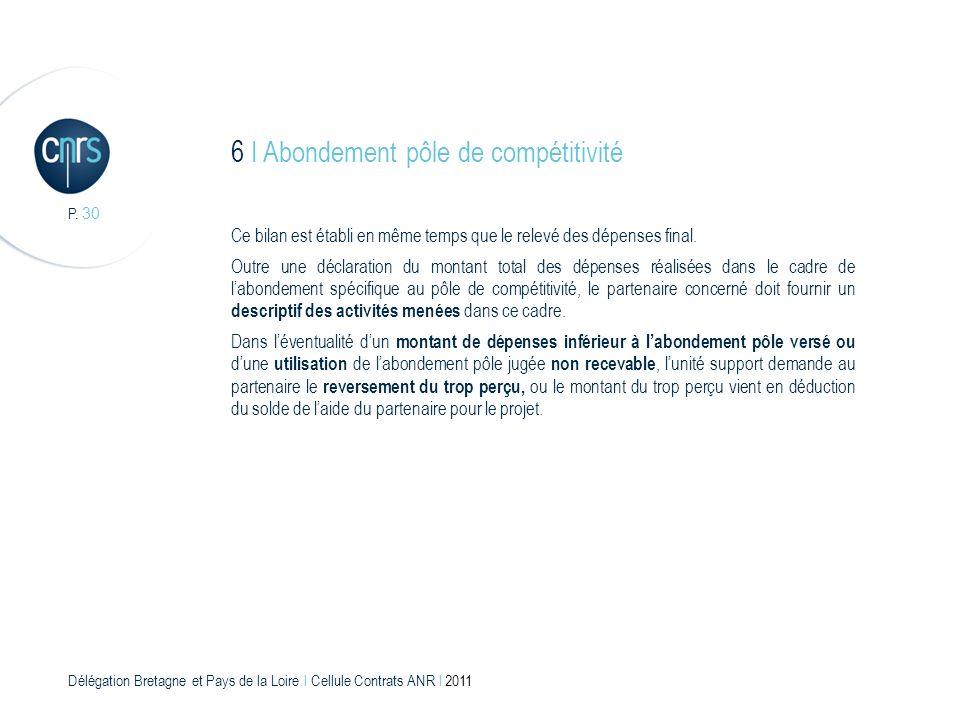 Délégation Bretagne et Pays de la Loire l Cellule Contrats ANR l 2011 P. 30 6 I Abondement pôle de compétitivité Ce bilan est établi en même temps que