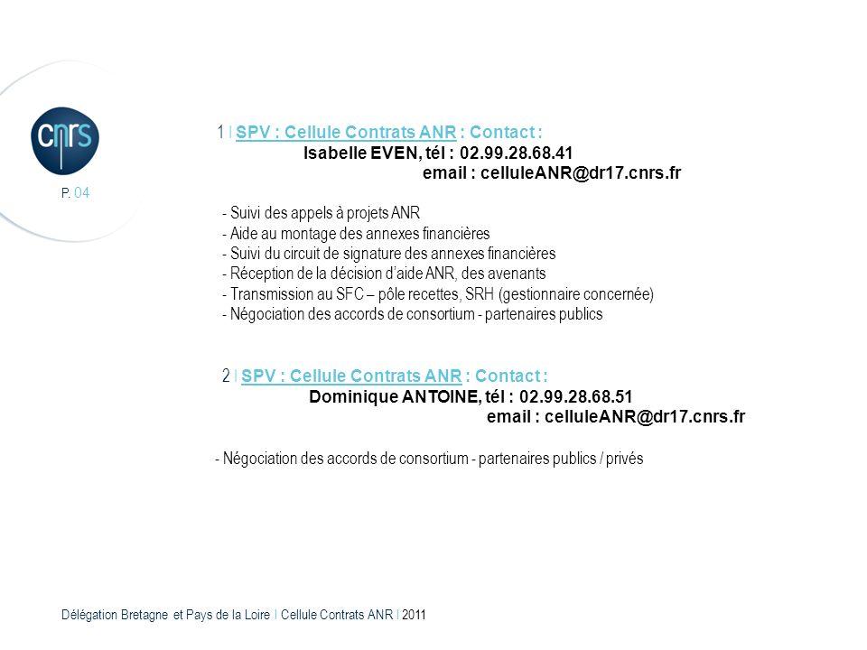 Délégation Bretagne et Pays de la Loire l Cellule Contrats ANR l 2011 P. 04 1 I SPV : Cellule Contrats ANR : Contact : Isabelle EVEN, tél : 02.99.28.6