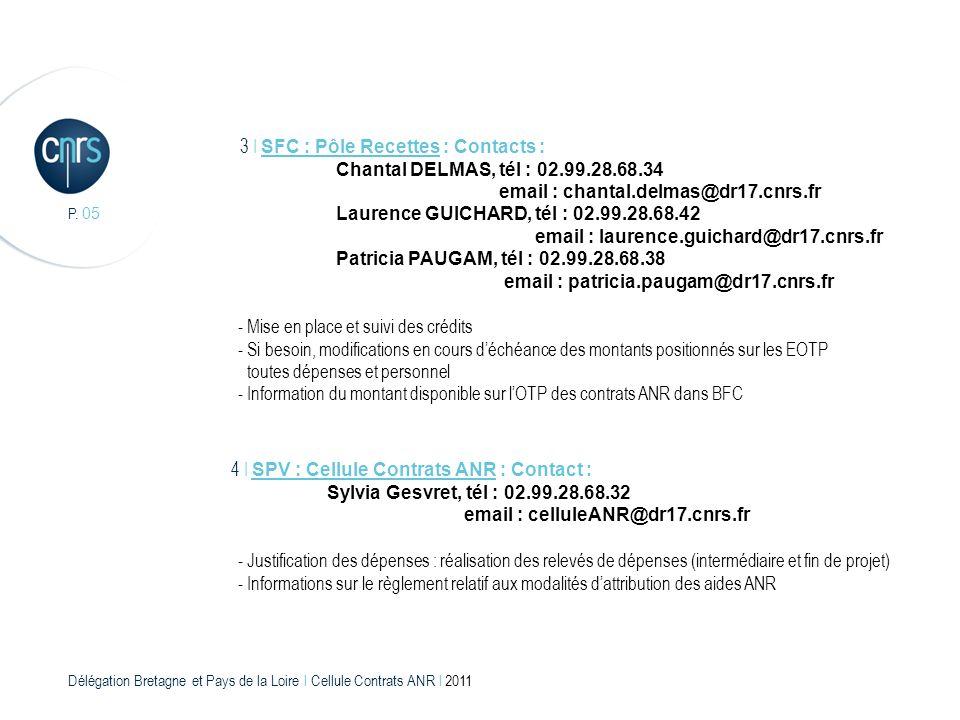 Délégation Bretagne et Pays de la Loire l Cellule Contrats ANR l 2011 P. 05 3 I SFC : Pôle Recettes : Contacts : Chantal DELMAS, tél : 02.99.28.68.34