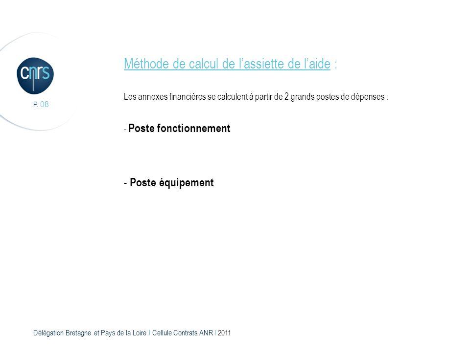 Délégation Bretagne et Pays de la Loire l Cellule Contrats ANR l 2011 P. 08 Méthode de calcul de lassiette de laide : Les annexes financières se calcu