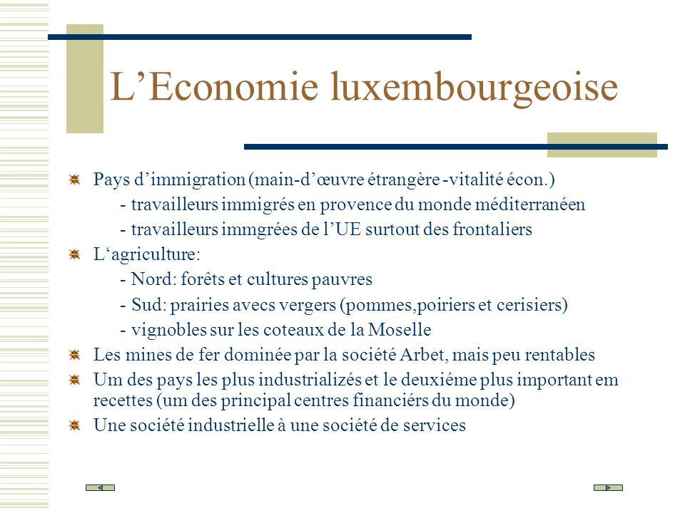 LEconomie luxembourgeoise Pays dimmigration (main-dœuvre étrangère -vitalité écon.) - travailleurs immigrés en provence du monde méditerranéen - trava