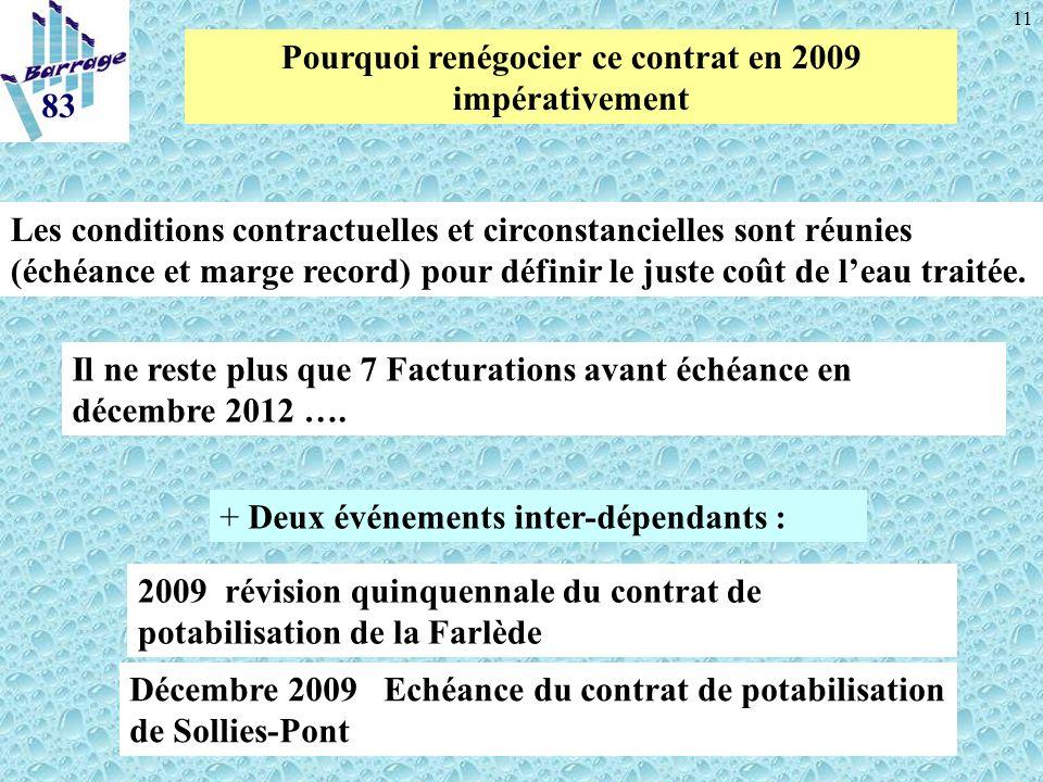 11 Les conditions contractuelles et circonstancielles sont réunies (échéance et marge record) pour définir le juste coût de leau traitée.
