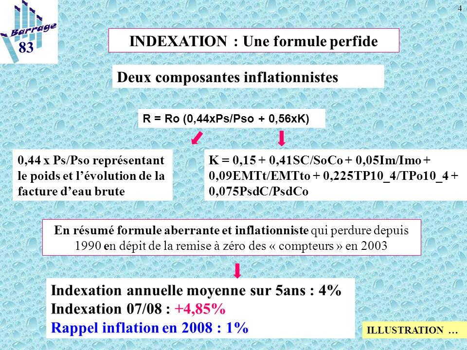 4 R = Ro (0,44xPs/Pso + 0,56xK) K = 0,15 + 0,41SC/SoCo + 0,05Im/Imo + 0,09EMTt/EMTto + 0,225TP10_4/TPo10_4 + 0,075PsdC/PsdCo INDEXATION : Une formule perfide Deux composantes inflationnistes En résumé formule aberrante et inflationniste qui perdure depuis 1990 en dépit de la remise à zéro des « compteurs » en 2003 83 Indexation annuelle moyenne sur 5ans : 4% Indexation 07/08 : +4,85% Rappel inflation en 2008 : 1% 0,44 x Ps/Pso représentant le poids et lévolution de la facture deau brute ILLUSTRATION …