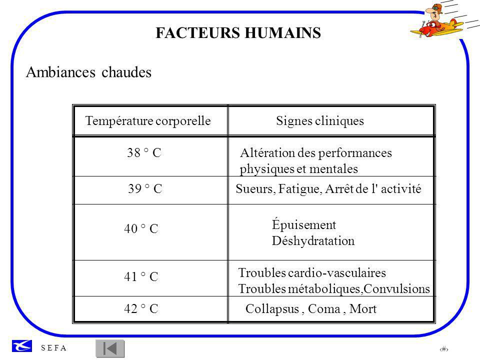 12 S E F A En facteur de charge positif, la pression sanguine augmente dans la partie basse du corps par centrifugation