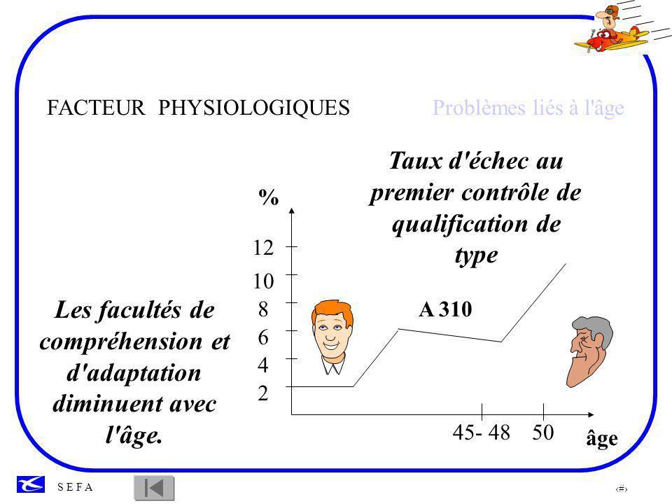 24 S E F A FACTEURS PSYCHOLOGIQUES