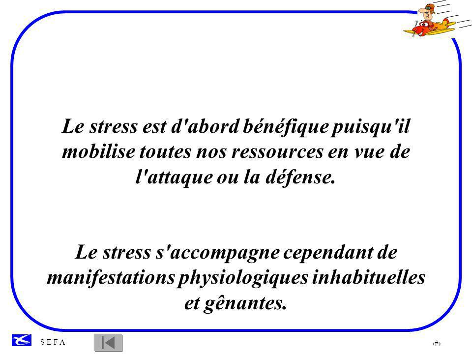 29 S E F A La réaction de stress (d après Selye): Performance Mobilisation.