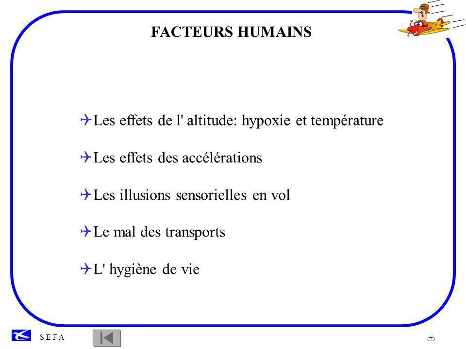 5 S E F A FACTEURS HUMAINS FACTEURS PHYSIOLOGIQUES L homme est parfaitement adapté à son milieu.