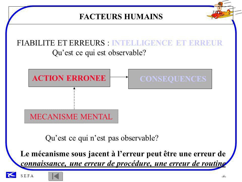 45 S E F A Le contexte peut aussi être interne (fatigue, surcharge, stress...) Quest ce qui est observable.