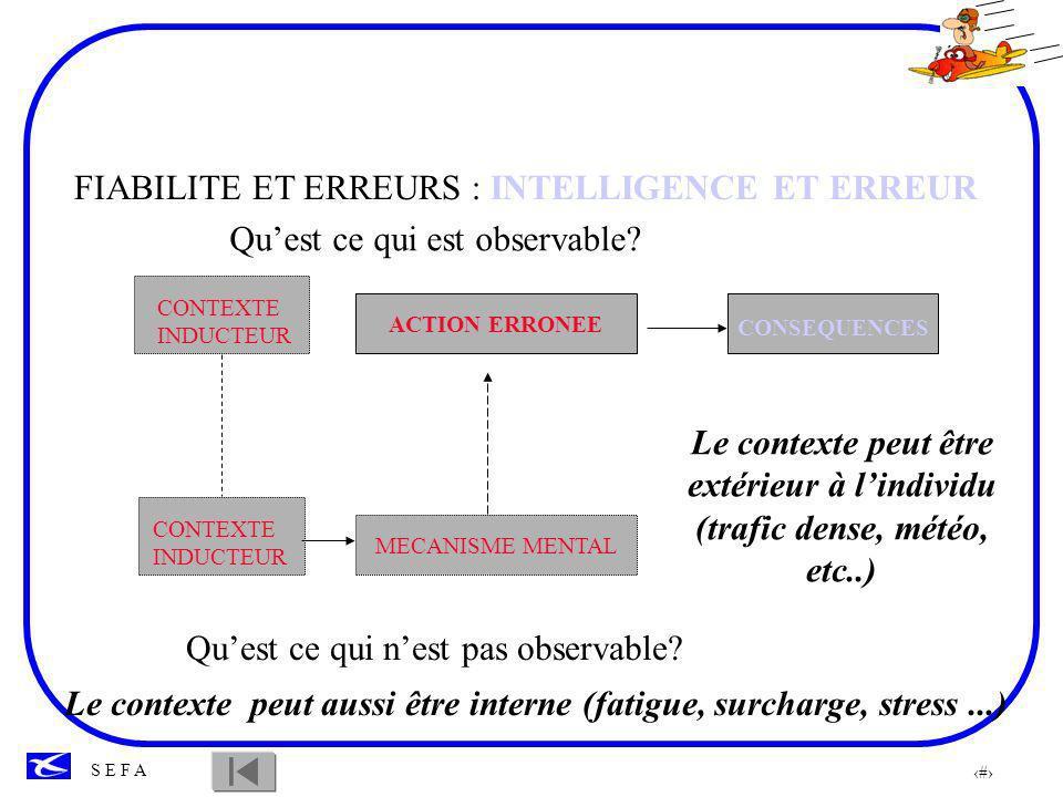 46 S E F A CONSEQUENCES Quest ce qui est observable.