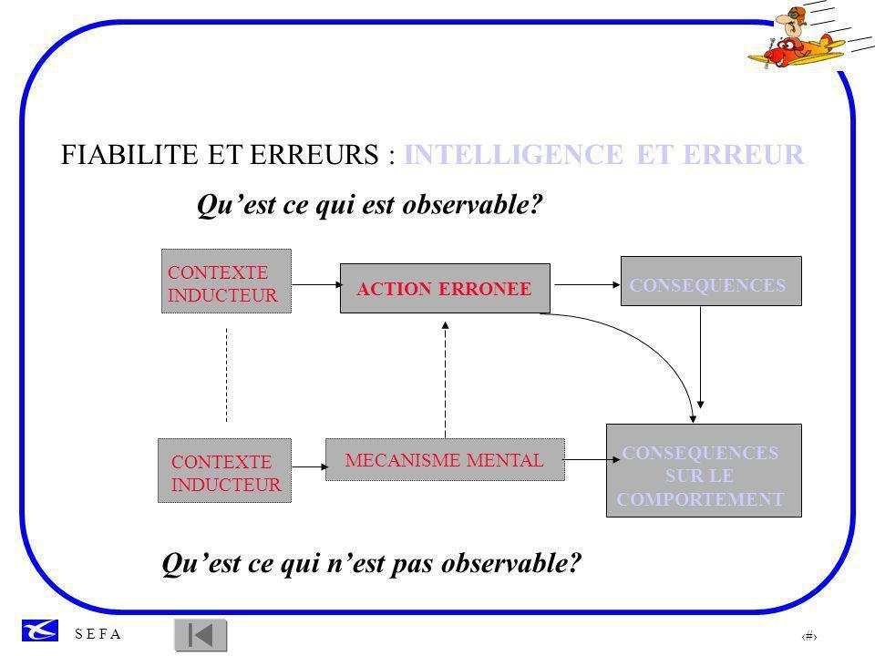 47 S E F A Système protégé Système vulnérable FIABILITE ET ERREURS : INTELLIGENCE ET ERREUR erreur