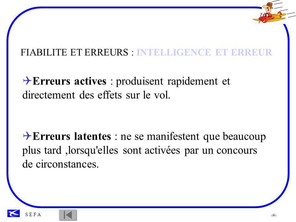 49 S E F A Les différents types d erreurs -Erreur de perception.