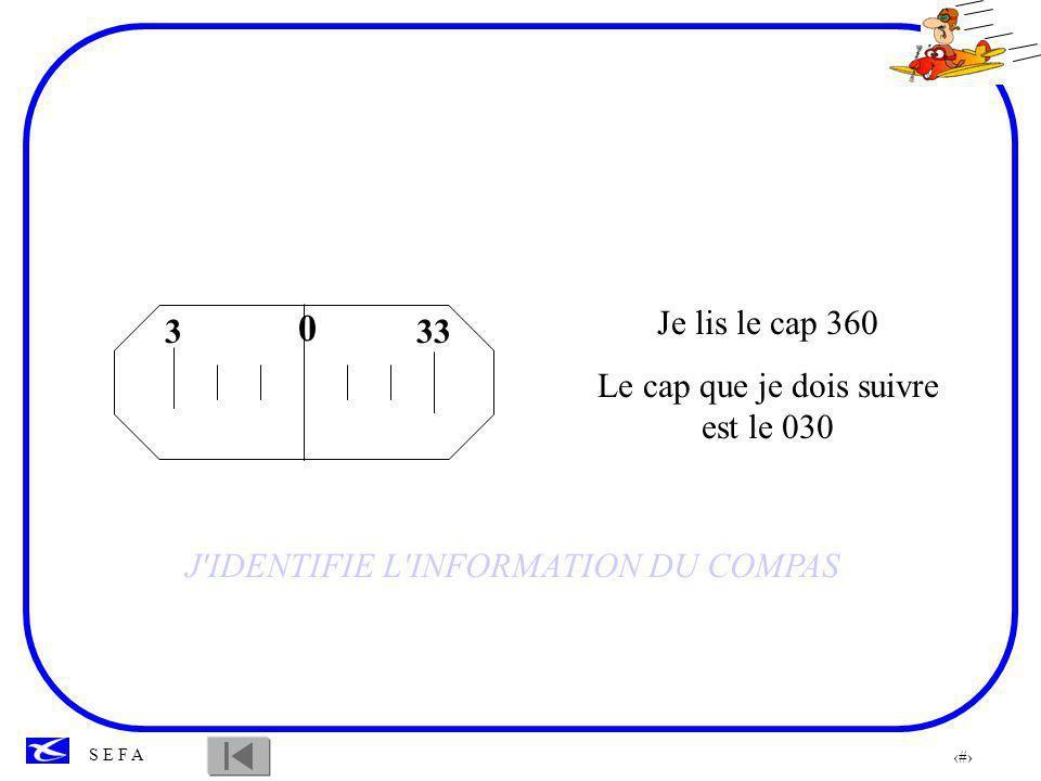55 S E F A 333 0 J INTERPRETE L INFORMATION Je dois tourner à droite puisque à droite les caps augmentent
