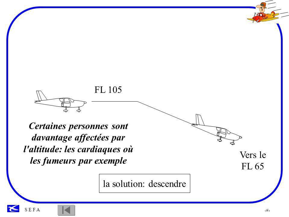 9 S E F A ALT Décompression progressiveExplosive AssiseActivité modérée 25 0005 min3 min2 min 30 0001.5 min45 sec30 sec 35 00045 sec30 sec20 sec 40 00025 sec18 sec12 sec Source LUFTHANSA