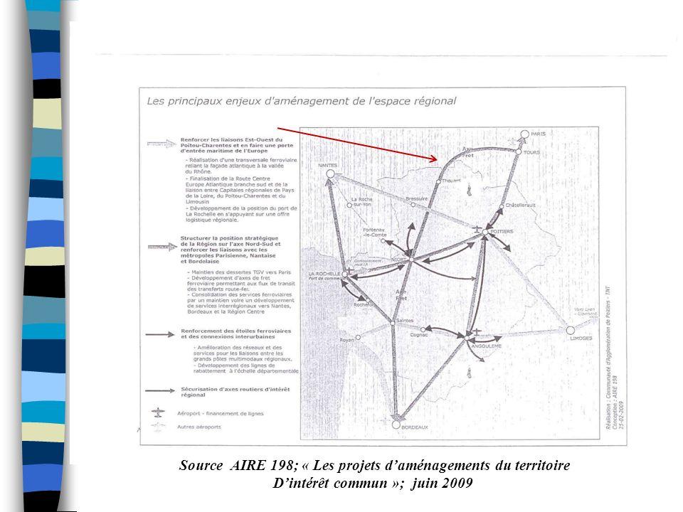 Source AIRE 198; « Les projets daménagements du territoire Dintérêt commun »; juin 2009