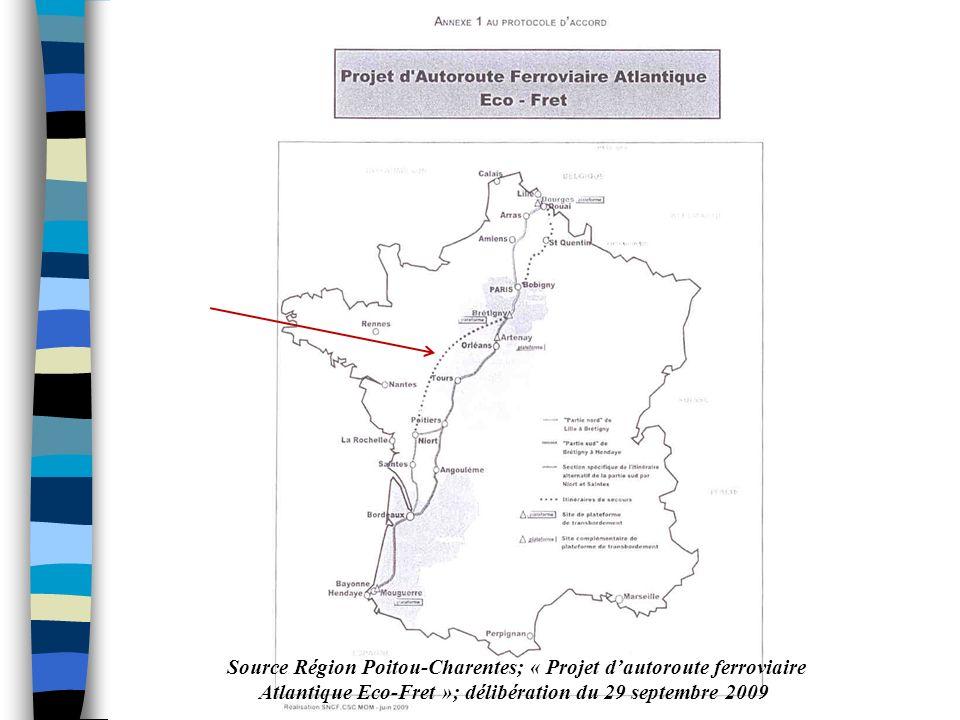 Source Région Poitou-Charentes; « Projet dautoroute ferroviaire Atlantique Eco-Fret »; délibération du 29 septembre 2009