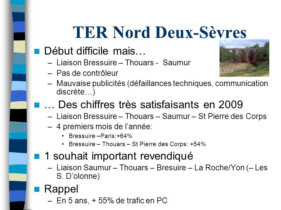 TER Nord Deux-Sèvres Début difficile mais… –Liaison Bressuire – Thouars - Saumur –Pas de contrôleur –Mauvaise publicités (défaillances techniques, com