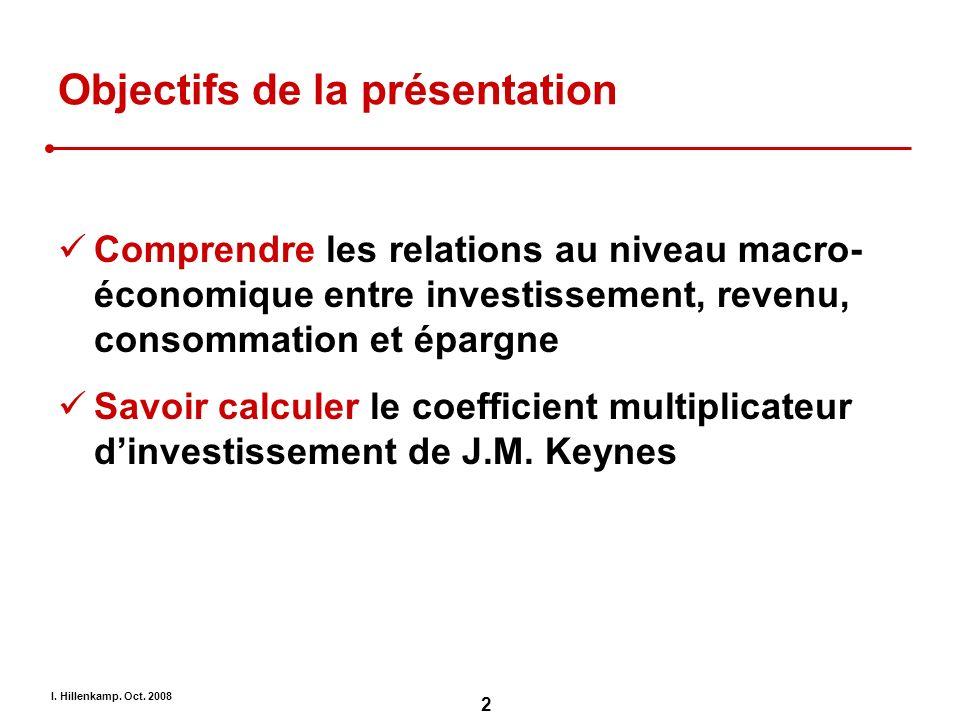 I. Hillenkamp. Oct. 2008 2 Objectifs de la présentation Comprendre les relations au niveau macro- économique entre investissement, revenu, consommatio