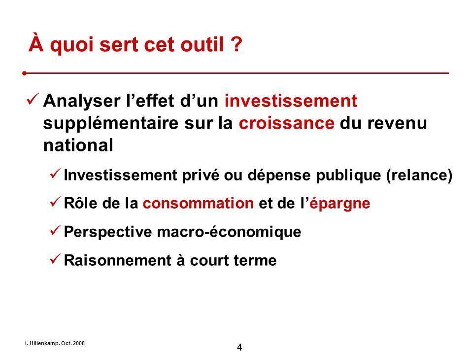 I. Hillenkamp. Oct. 2008 4 À quoi sert cet outil ? Analyser leffet dun investissement supplémentaire sur la croissance du revenu national Investisseme