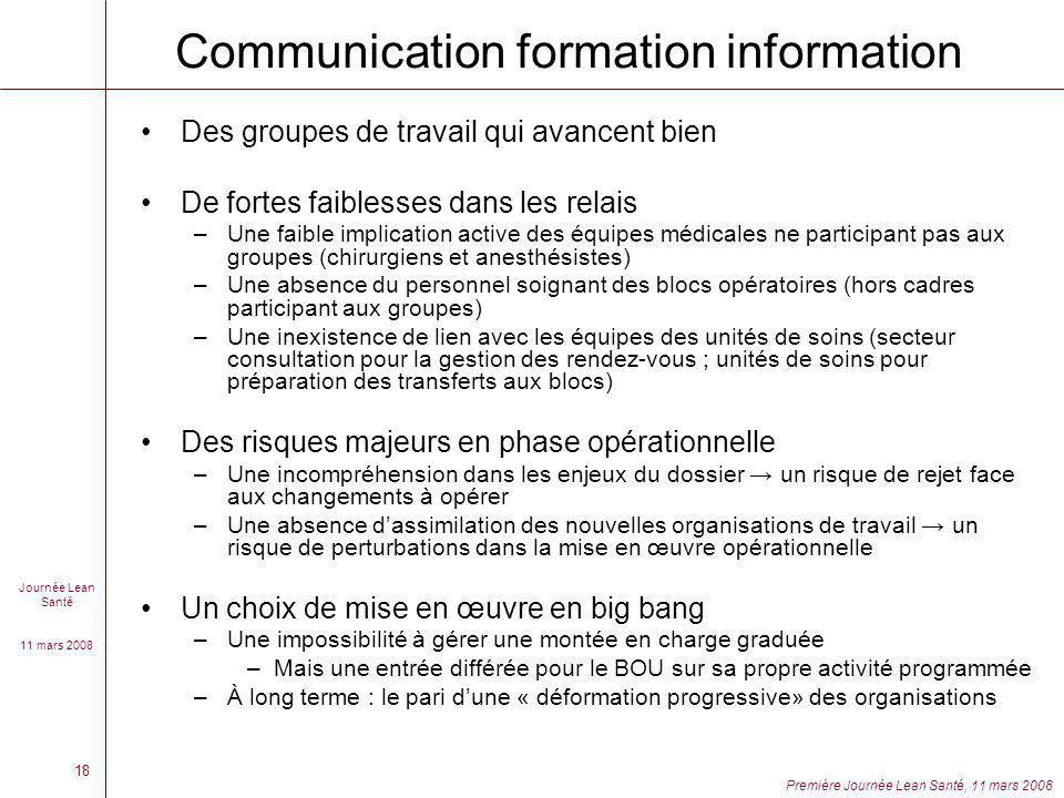 Journée Lean Santé 11 mars 2008 Première Journée Lean Santé, 11 mars 2008 18 Communication formation information Des groupes de travail qui avancent b