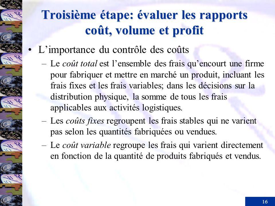16 Troisième étape: évaluer les rapports coût, volume et profit Limportance du contrôle des coûts –Le coût total est lensemble des frais quencourt une