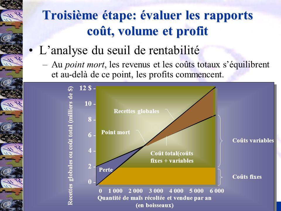 18 Troisième étape: évaluer les rapports coût, volume et profit Lanalyse du seuil de rentabilité –Au point mort, les revenus et les coûts totaux séqui