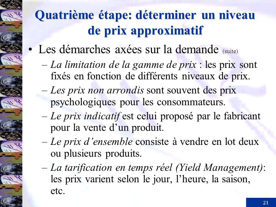 21 Quatrième étape: déterminer un niveau de prix approximatif Les démarches axées sur la demande (suite) –La limitation de la gamme de prix : les prix