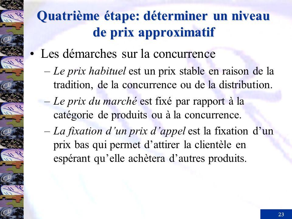 23 Quatrième étape: déterminer un niveau de prix approximatif Les démarches sur la concurrence –Le prix habituel est un prix stable en raison de la tr