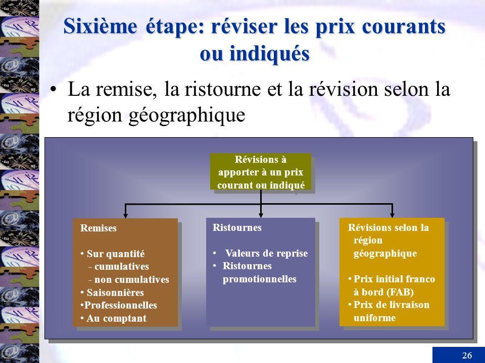 26 Sixième étape: réviser les prix courants ou indiqués La remise, la ristourne et la révision selon la région géographique Révisions à apporter à un