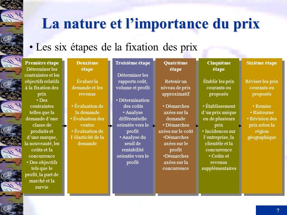 7 La nature et limportance du prix Première étape Déterminer les contraintes et les objectifs relatifs à la fixation des prix Des contraintes telles q