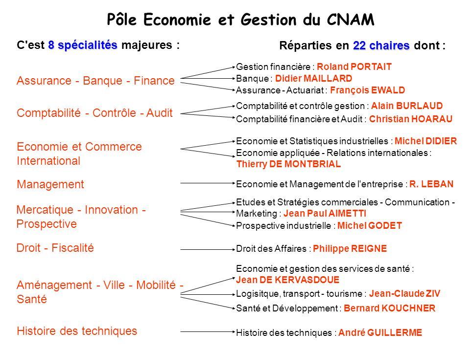 Pôle Economie et Gestion du CNAM 8 spécialités C'est 8 spécialités majeures : Assurance - Banque - Finance 22 chaires Réparties en 22 chaires dont : G