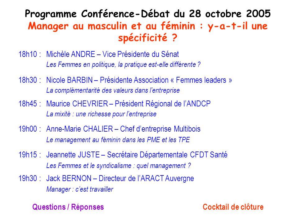 Programme Conférence-Débat du 28 octobre 2005 Manager au masculin et au féminin : y-a-t-il une spécificité ? 18h10 :Michèle ANDRE – Vice Présidente du